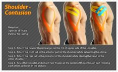 Kinesiology taping instructions for shoulder contusions Message Therapy, K Tape, Face Massage, Massage Chair, Massage Business, Kinesiology Taping, Rotator Cuff, Sports Massage, Trigger Points