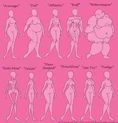 1000 images about body types on pinterest body types