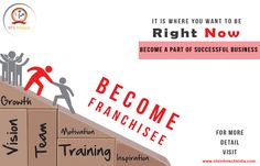 Become a franchisee of a successful business, be a part of Business. For more visit http://www.ntsinfotechindia.com/