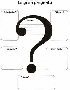preguntas - use this and vocab to make own personal questions Elementary Spanish, Ap Spanish, Spanish Grammar, Spanish Teacher, Spanish Lessons, Bilingual Classroom, Bilingual Education, Classroom Language, Spanish Classroom