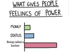 What Gives People Feelings Of Power by perkachur - A Member of the Internet's Largest Humor Community Dankest Memes, Funny Memes, Hilarious, Cartoon Memes, Funny Gifs, Game Of Thrones, Insta Memes, What Gives, Power To The People