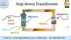 Transformer Manufacturers in Pune and Mumbai, India. Trutech Products is leading Transformer suppliers exporters of Control Transformers, Isolation transformer Step Down Transformer, Isolation Transformer, High Voltage, Transformers, Range, Cookers, Stove