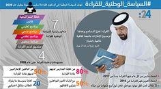 Image result for الخطة 2026 الرئيسية بعام الاستراتيجية للقراءة