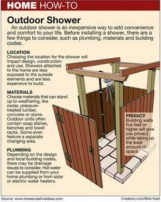 The crucial point here is that there need to appertain area for an Adirondack chair, tables, baskets and any accessories. #outdoorremodelingbackyard