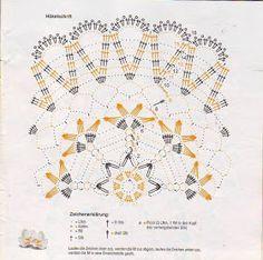 Kira scheme crochet: Scheme crochet no. 1053