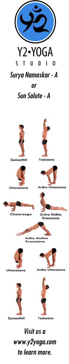 This is an overview of the correct order of yoga poses that are in a Surya Namaskar A, or Sun Salute A. See you on your mats!