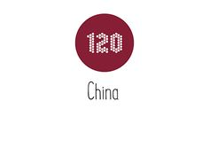 "Check out new work on my @Behance portfolio: ""120 hours China 2017"" http://be.net/gallery/55413349/120-hours-China-2017"