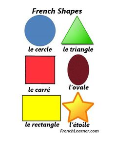 Video Lesson: Learn The French Shapes!  http://www.frenchlearner.com/vocabulary/shapes/