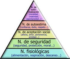 ¿Qué es la Inteligencia emocional? #salud http://blgs.co/50hkYD