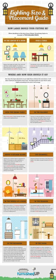 Practical Lighting Size&Placement Guide for Every Corner of the House…