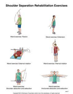 Summit Medical Group - Shoulder Separation Exercises