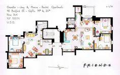 Friends apartment layout