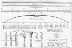 bow making plans ile ilgili görsel sonucu
