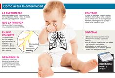 #Bronquiolitis #Fisioterapia #Respiratoria #bebés #Fisioterapia P96