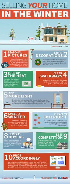 Selling home during the Winter INFOGRAPHIC For more information on . Selling home during the Winter INFOGRAPHIC For more information on how to buy, sell or Real Estate Career, Selling Real Estate, Real Estate Investing, Real Estate Articles, Real Estate Tips, Diy Videos, Home Selling Tips, Mortgage Tips, Home Inspection