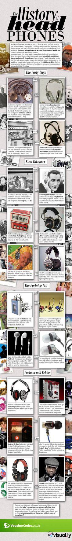 Hoy en día muchos de nosotros llevamos adosados a las orejas auriculares que introducen música constantemente en nuestra cabeza. Pero no todo el mundo sabe que estos aparatos tienen casi un siglo de vida. La siguiente infografía hace un resumen de su historia, desde los primeros que compró la Marina estadounidense en 1919 hasta los diseños más actuales.