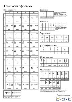 Tengwar Quenya Mode Quick Guide with water