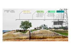Carlson, Dane (2011): Reclaiming the Shoreline. Redefining Indiana's Lake Michigan Coast.