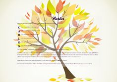 The #namemeaning of #Carlos using Beautiful Autumn from the project pack Nature. Unique #giftideas and #personalizedgifts for #babynames