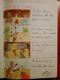 Il mondo del bambino: La scoperta del FUOCO New Years Eve Party, Coding, History, Geo, Montessori, School, Mental Map, Winter Time, Handmade Notebook