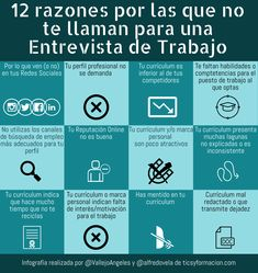 12 razones por las que no te llaman para una Entrevista de Trabajo #infografia #empleo #orientaciónlaboral Llamas, Marca Personal, Business Money, Marketing, Infographics, Blog, Ideas, Leadership, Interview