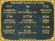 Primary names of God