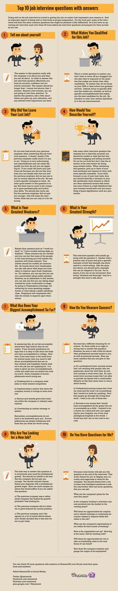 Top-10-job-interview-questions-ResumeOK