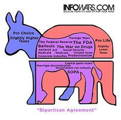 Bipartisan Agreement