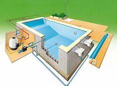 Schéma des canalisation du circuit d'eau d'une piscine