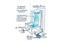 como hacer muros llorones y paredes de agua - Buscar con Google
