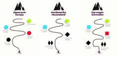 Pistenguide: Schwierigkeitsgrade von Skipisten #mountaintalk Winter, Dance Floors, North America, Winter Time, Winter Fashion