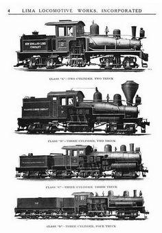 Shay locomotive #lioneltrains
