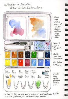 Anytime I set up a palette, I like working pages in my journal that I can refer back to on what colors I've chosen. I have been adding page. Winsor And Newton Watercolor, Watercolor Kit, Watercolor Sketchbook, Watercolour Tutorials, Watercolor Techniques, Watercolor Paintings, Watercolours, Watercolour Tips, Simple Watercolor