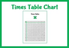 There is an A4 and A5 version of this times table chart.