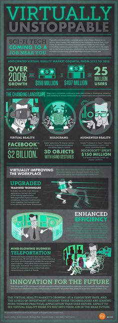 Sci-fi tech coming to a job near you. Virtually unstoppable. #infographic #design (View more at www.aldenchong.com)