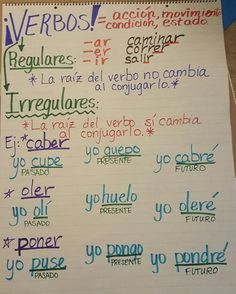 Verbos regulares e irregulares Dual Language Classroom, Bilingual Classroom, Bilingual Education, Spanish Classroom, Spanish Language Learning, Teaching Spanish, Teaching Reading, Spanish Lessons For Kids, Spanish Activities