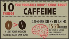 10 Things you probably didn't know about Caffeine (Infographic)