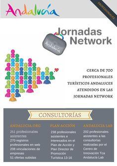 Balance de nuestras Jornadas Network realizadas por las ocho provincias andaluzas y dedicadas a los profesionales turísticos de Andalucía.