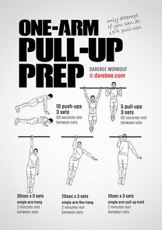 One-Arm Pull-Up Prep  Workout | Posted by: CustomWeightLossProgram.com