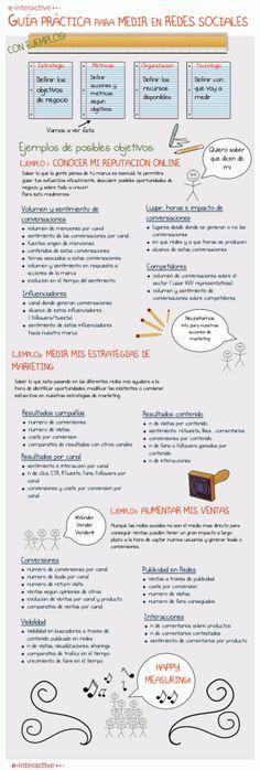 Guía práctica para medir en las Redes Sociales #infographic #socialmedia #spanish