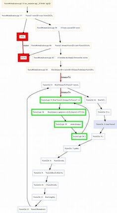 ALGORITHM  2017_07_10_11_44_38 56b02b4 HEAD@{0}: merge eigen-vector-distance: Merge made by the 'recursive' strategy. 1b1894d HEAD@{1}: checkout: moving from eigen-vector-distance to master 6723ee3 HEAD@{2}: commit: eigen-vector-distance c8f46ba HEAD@{3}: checkout: moving from eigen-vector-distance to eigen-vector-distance c8f46ba HEAD@{4}: checkout: moving from master to eigen-vector-distance 1b1894d HEAD@{5}: merge vuln-bind-buffer: Merge made by the 'recursive' strategy. c8f46ba HEAD@{6}…