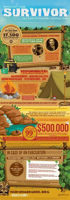 Survivor Infographic #infographic #visualdata #infographics