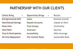 Opportunity's partnership model--the path to make a real impact on the lives of our clients