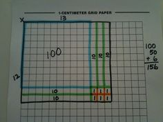 Math Coach's Corner: Using Area Models for Multiplication, Perimeter, and Area. Area models are fantastic for helping kiddos develop a deep understanding of multiplication. Of course, we use arrays for facts, and area models are a perfect tool for multi-digit multiplication.