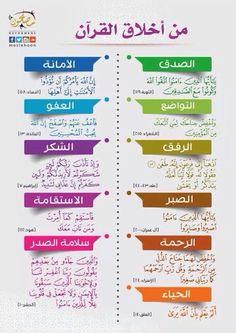 Islamic prayer and verses of Qur'an Islam Beliefs, Duaa Islam, Islam Hadith, Islam Religion, Allah Islam, Islam Quran, Alhamdulillah, Islamic Phrases, Islamic Messages