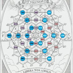 "The Solfeggio Frequencies are a ""lost"" set of harmonic tones that have been claimed to be beneficial to the mind and. Chakras Reiki, Solfeggio Frequencies, Natural Sleep Aids, Stress Busters, Binaural Beats, Sound Healing, Brain Waves, Music Theory, Pentacle"