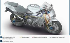While Antilock Braking Systems are mandatory on all new passenger vehicles, they are not required on motorcycles. Read more about the pros and cons of motorcycle ABS systems: