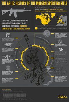 Is the AR-15 the same as an M16?