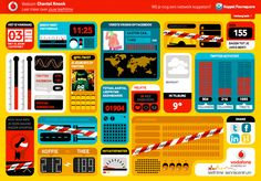 Vodafone - Dashboard by Loulou and Tummie, via Behance