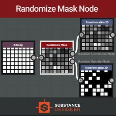 Randomize Mask Node / Variation Map for Substance Designer, Sergey Danchenko on ArtStation at https://www.artstation.com/artwork/1alxX